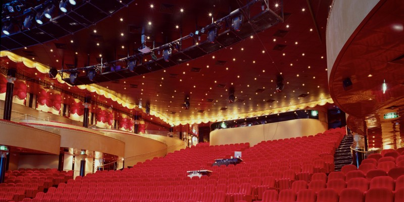Acoustics in Teater, movie, cinema